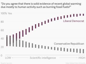 globalwarmingfork